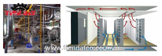 Máy móc trong hệ thống lạnh