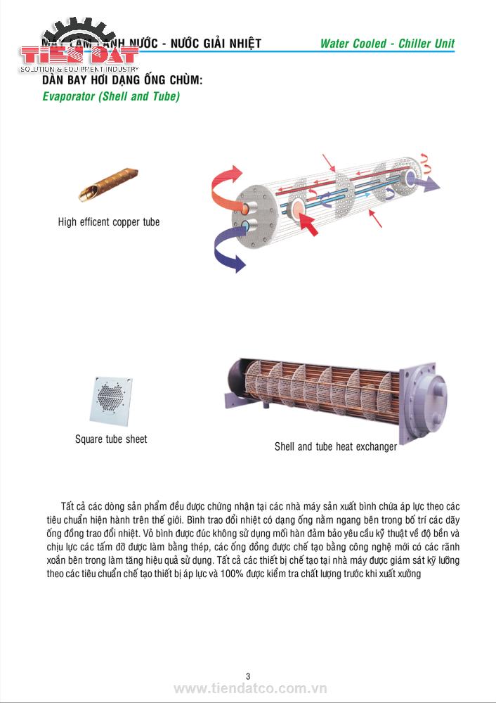 Thông tin chi tiết máy làm lạnh nước bằng nước Kuen Ling