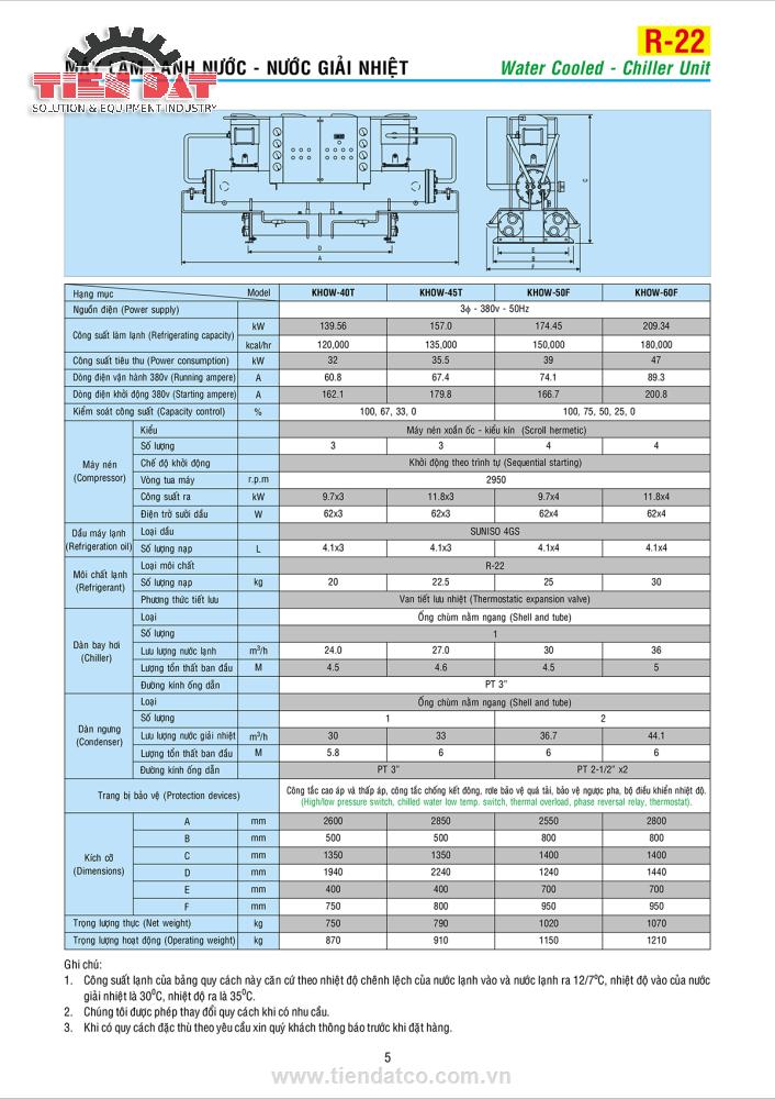 Thông số kỹ thuật máy làm lạnh nước bằng nước giá rẻ
